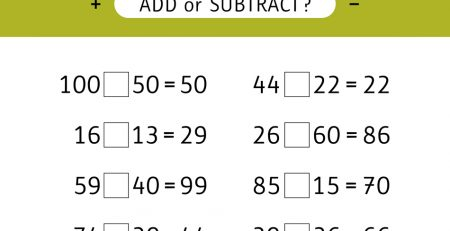 addition and subtraction card, Sheaff Brock money managers, arithmetic of loss